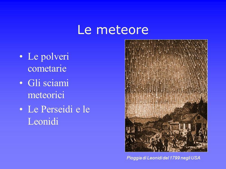 Le meteore Le polveri cometarie Gli sciami meteorici Le Perseidi e le Leonidi Pioggia di Leonidi del 1799 negli USA