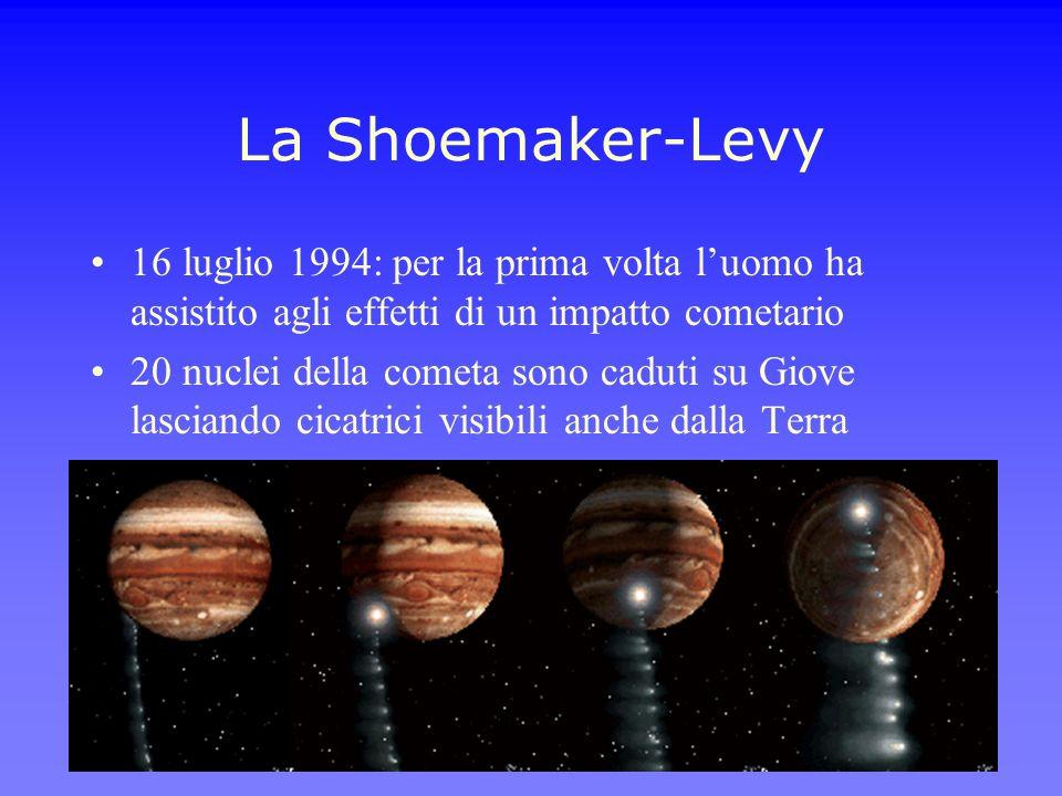 La Shoemaker-Levy 16 luglio 1994: per la prima volta luomo ha assistito agli effetti di un impatto cometario 20 nuclei della cometa sono caduti su Gio