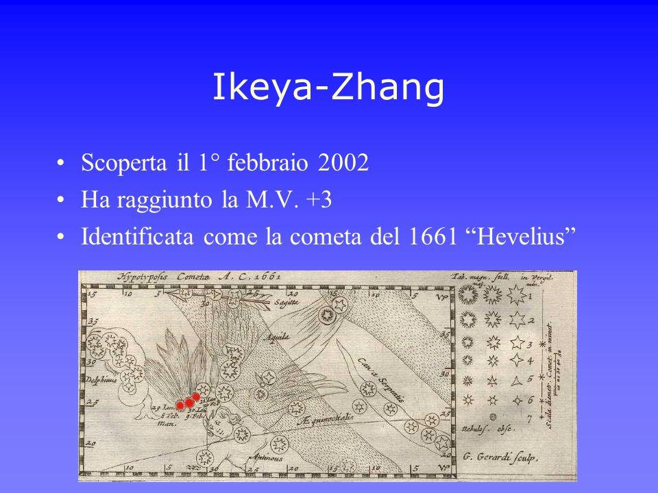 Ikeya-Zhang Scoperta il 1° febbraio 2002 Ha raggiunto la M.V. +3 Identificata come la cometa del 1661 Hevelius