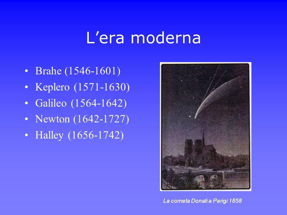 Lera moderna Brahe (1546-1601) Keplero (1571-1630) Galileo (1564-1642) Newton (1642-1727) Halley (1656-1742) La cometa Donati a Parigi 1858