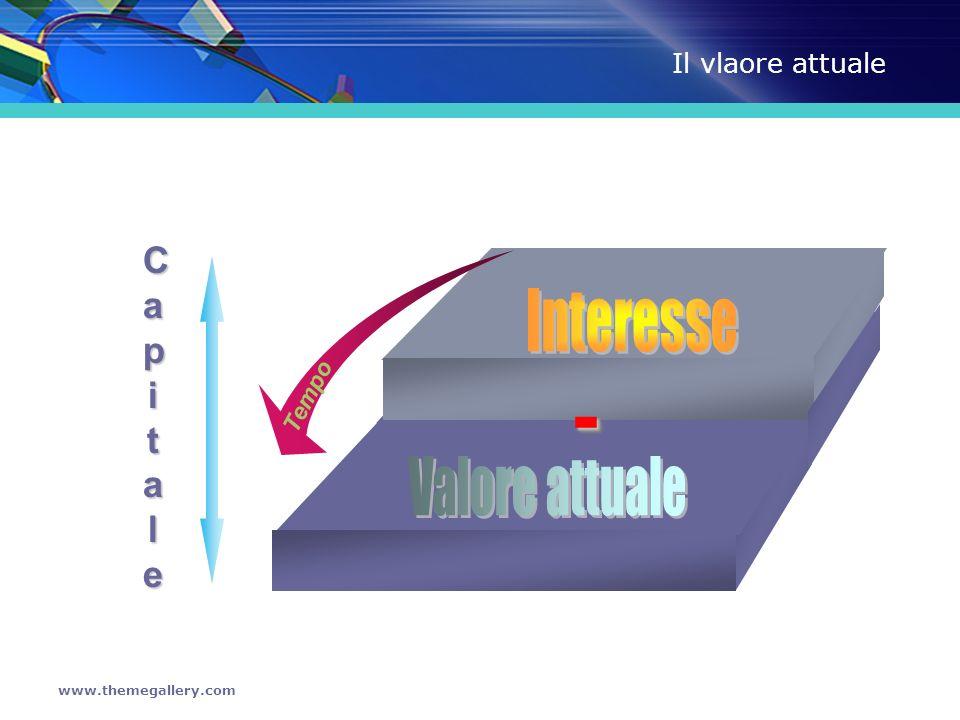 www.themegallery.com Il vlaore attuale Tempo CapitaleCapitaleCapitaleCapitale --