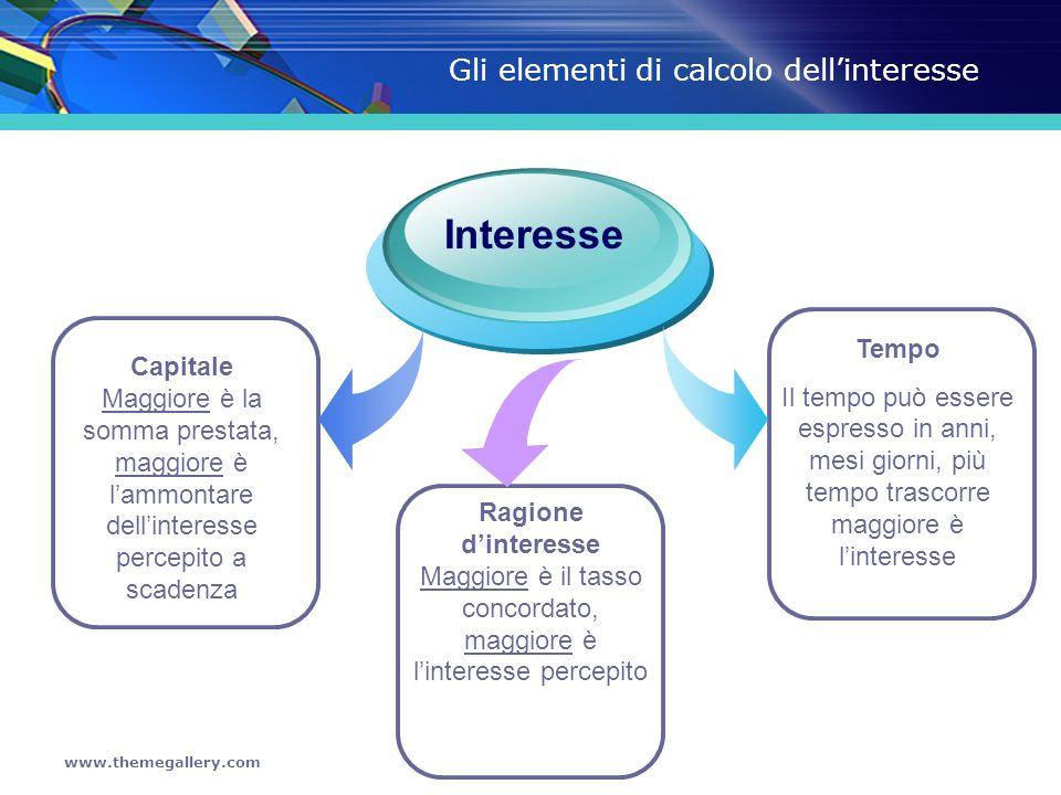 www.themegallery.com Gli elementi di calcolo dellinteresse Interesse Capitale Maggiore è la somma prestata, maggiore è lammontare dellinteresse percep