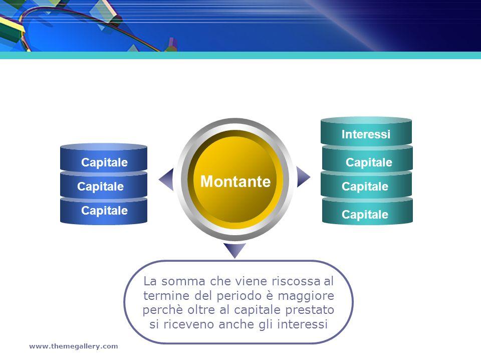 www.themegallery.com Montante La somma che viene riscossa al termine del periodo è maggiore perchè oltre al capitale prestato si riceveno anche gli in