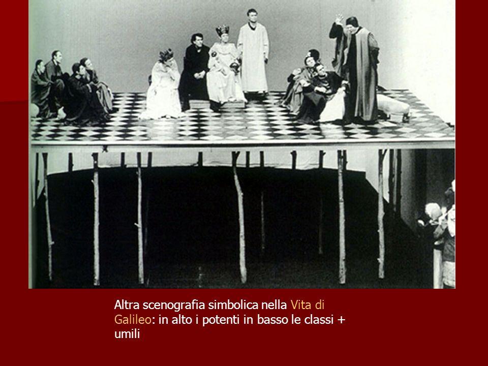 Altra scenografia simbolica nella Vita di Galileo: in alto i potenti in basso le classi + umili