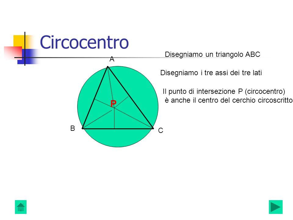 Circocentro Disegniamo un triangolo ABC Disegniamo i tre assi dei tre lati M N O P Il punto di intersezione P (circocentro) è anche il centro del cerc