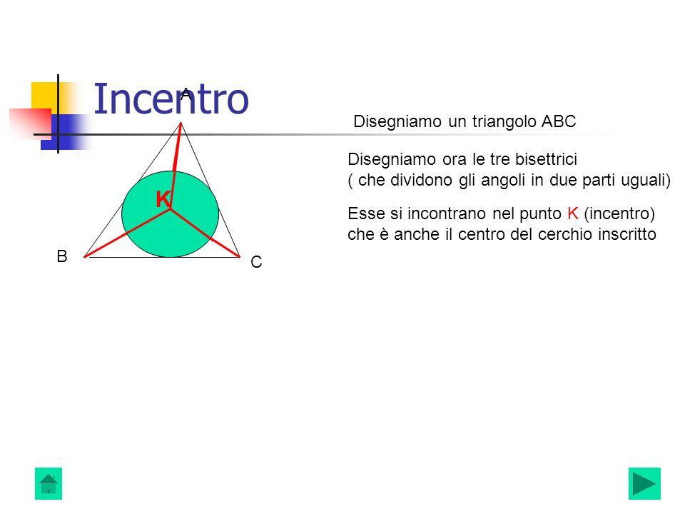 Incentro A B C Disegniamo un triangolo ABC Disegniamo ora le tre bisettrici ( che dividono gli angoli in due parti uguali) Esse si incontrano nel punt