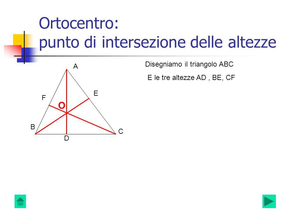 Ortocentro: punto di intersezione delle altezze Disegniamo il triangolo ABC A B C E le tre altezze AD, BE, CF D E O F