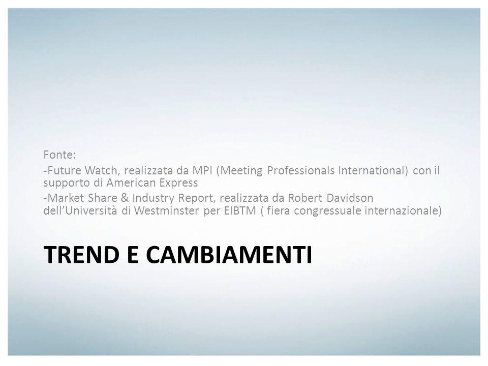 TREND E CAMBIAMENTI Fonte: -Future Watch, realizzata da MPI (Meeting Professionals International) con il supporto di American Express -Market Share &