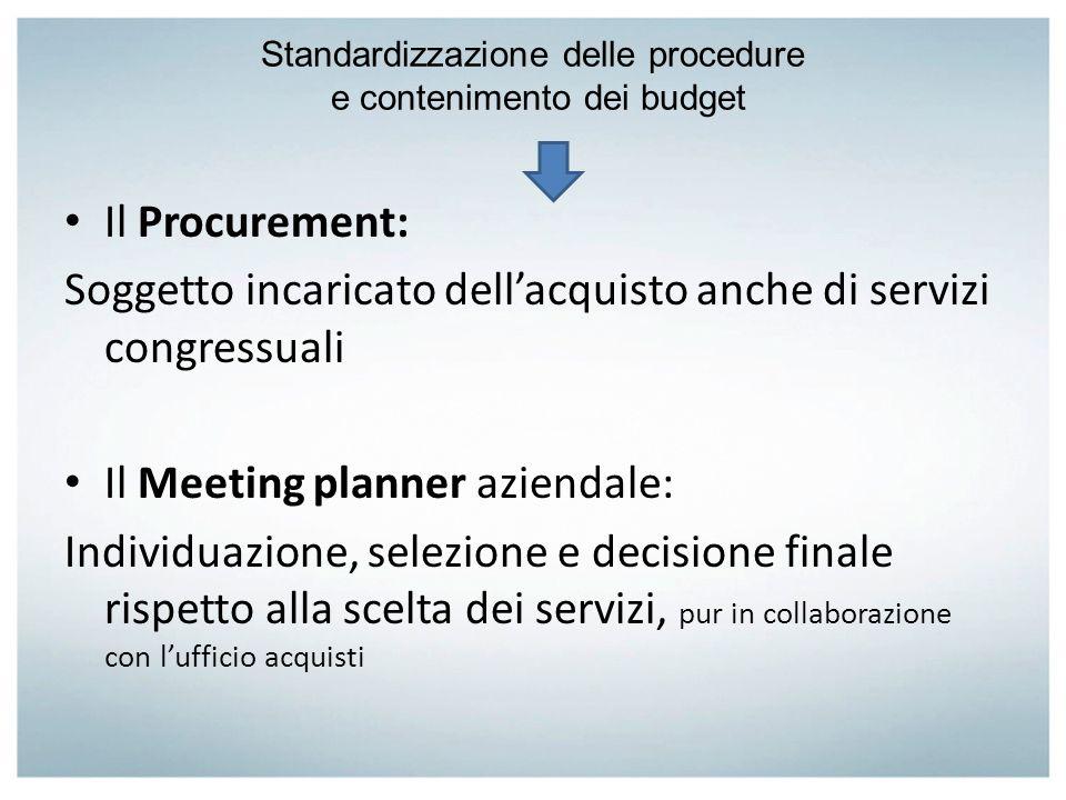 Standardizzazione delle procedure e contenimento dei budget Il Procurement: Soggetto incaricato dellacquisto anche di servizi congressuali Il Meeting