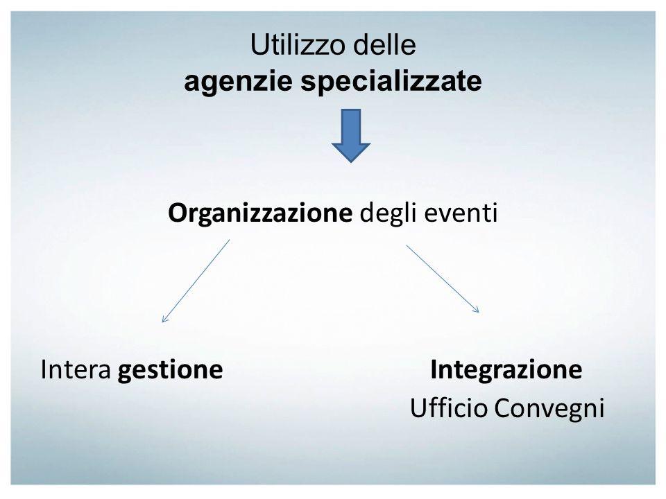 Utilizzo delle agenzie specializzate Organizzazione degli eventi Intera gestione Integrazione Ufficio Convegni