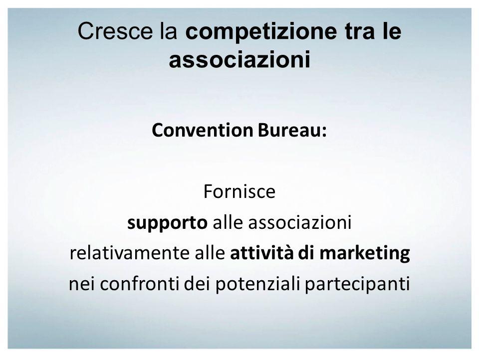 Cresce la competizione tra le associazioni Convention Bureau: Fornisce supporto alle associazioni relativamente alle attività di marketing nei confron
