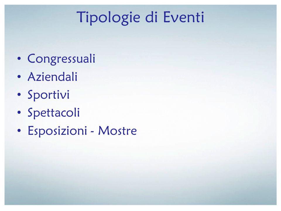 Tipologie di Eventi Congressuali Aziendali Sportivi Spettacoli Esposizioni - Mostre