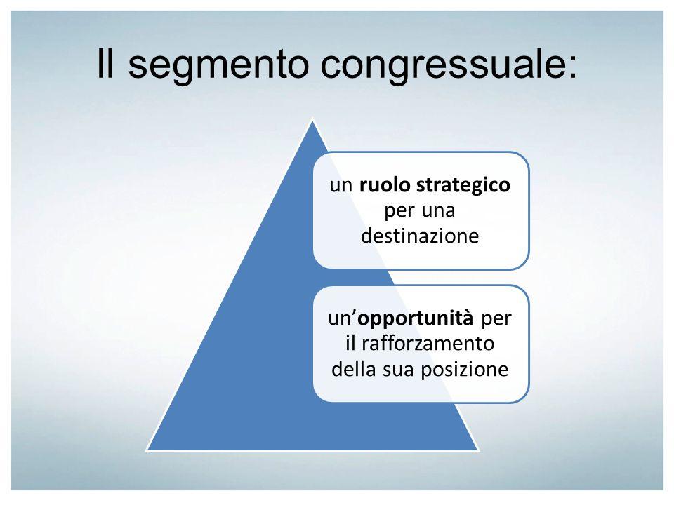 Il segmento congressuale: un ruolo strategico per una destinazione unopportunità per il rafforzamento della sua posizione