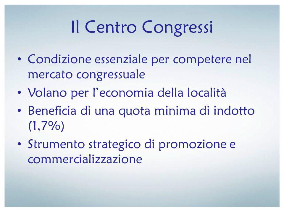 Il Centro Congressi Condizione essenziale per competere nel mercato congressuale Volano per leconomia della località Beneficia di una quota minima di