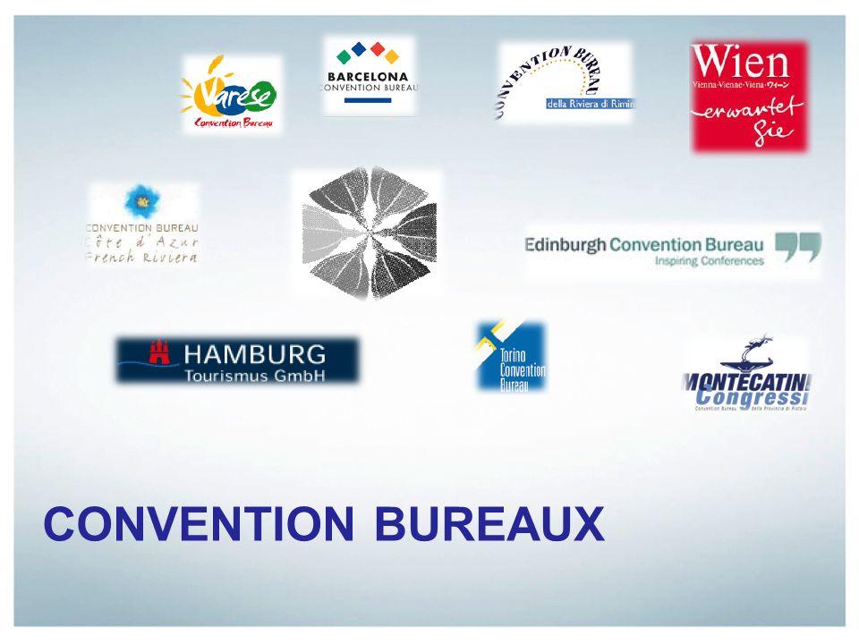 CONVENTION BUREAUX