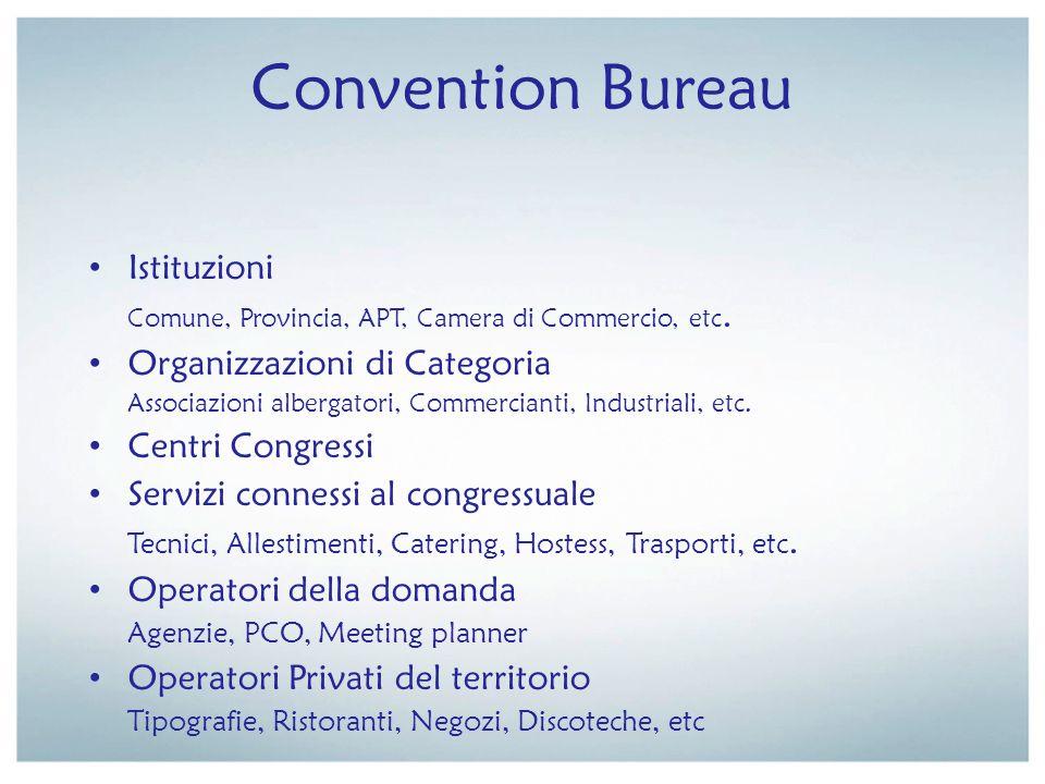 Convention Bureau Istituzioni Comune, Provincia, APT, Camera di Commercio, etc. Organizzazioni di Categoria Associazioni albergatori, Commercianti, In