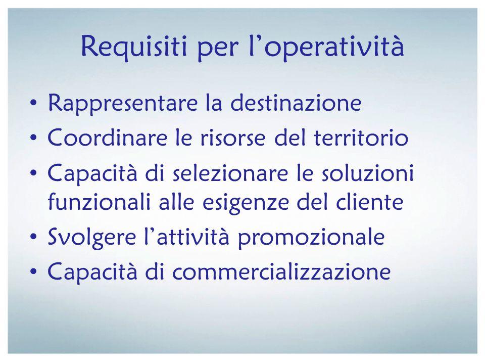 Requisiti per loperatività Rappresentare la destinazione Coordinare le risorse del territorio Capacità di selezionare le soluzioni funzionali alle esi
