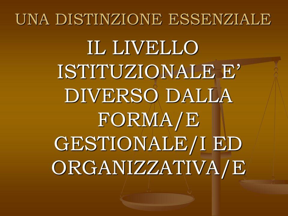 UNA DISTINZIONE ESSENZIALE IL LIVELLO ISTITUZIONALE E DIVERSO DALLA FORMA/E GESTIONALE/I ED ORGANIZZATIVA/E