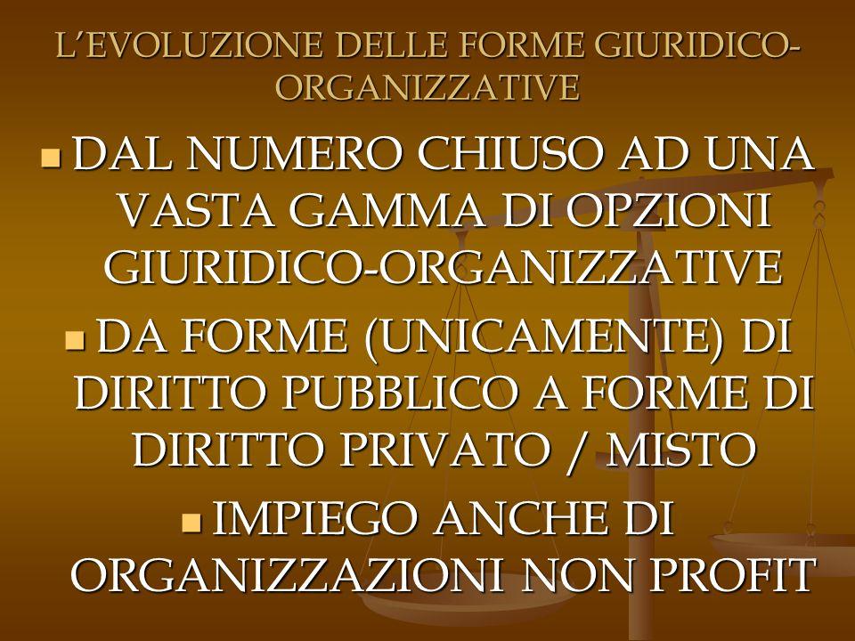 LEVOLUZIONE DELLE FORME GIURIDICO- ORGANIZZATIVE DAL NUMERO CHIUSO AD UNA VASTA GAMMA DI OPZIONI GIURIDICO-ORGANIZZATIVE DAL NUMERO CHIUSO AD UNA VASTA GAMMA DI OPZIONI GIURIDICO-ORGANIZZATIVE DA FORME (UNICAMENTE) DI DIRITTO PUBBLICO A FORME DI DIRITTO PRIVATO / MISTO DA FORME (UNICAMENTE) DI DIRITTO PUBBLICO A FORME DI DIRITTO PRIVATO / MISTO IMPIEGO ANCHE DI ORGANIZZAZIONI NON PROFIT IMPIEGO ANCHE DI ORGANIZZAZIONI NON PROFIT
