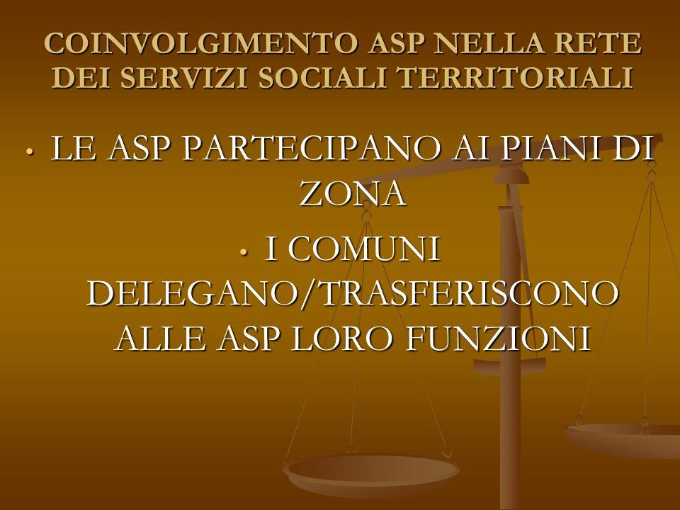 COINVOLGIMENTO ASP NELLA RETE DEI SERVIZI SOCIALI TERRITORIALI LE ASP PARTECIPANO AI PIANI DI ZONA LE ASP PARTECIPANO AI PIANI DI ZONA I COMUNI DELEGANO/TRASFERISCONO ALLE ASP LORO FUNZIONI I COMUNI DELEGANO/TRASFERISCONO ALLE ASP LORO FUNZIONI