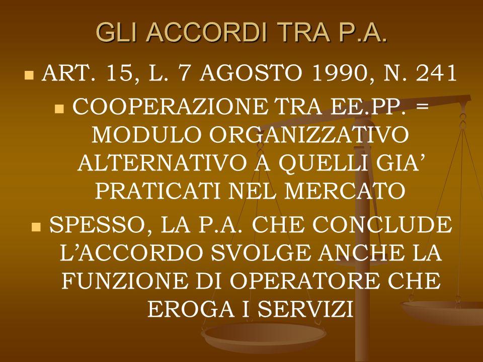 GLI ACCORDI TRA P.A. ART. 15, L. 7 AGOSTO 1990, N.