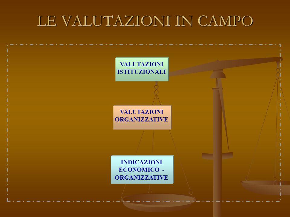 LE VALUTAZIONI IN CAMPO VALUTAZIONI ISTITUZIONALI VALUTAZIONI ORGANIZZATIVE INDICAZIONI ECONOMICO - ORGANIZZATIVE