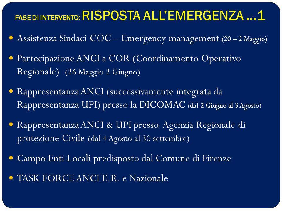 FASE DI INTERVENTO: RISPOSTA ALLEMERGENZA …1 Assistenza Sindaci COC – Emergency management (20 – 2 Maggio) Partecipazione ANCI a COR (Coordinamento Op