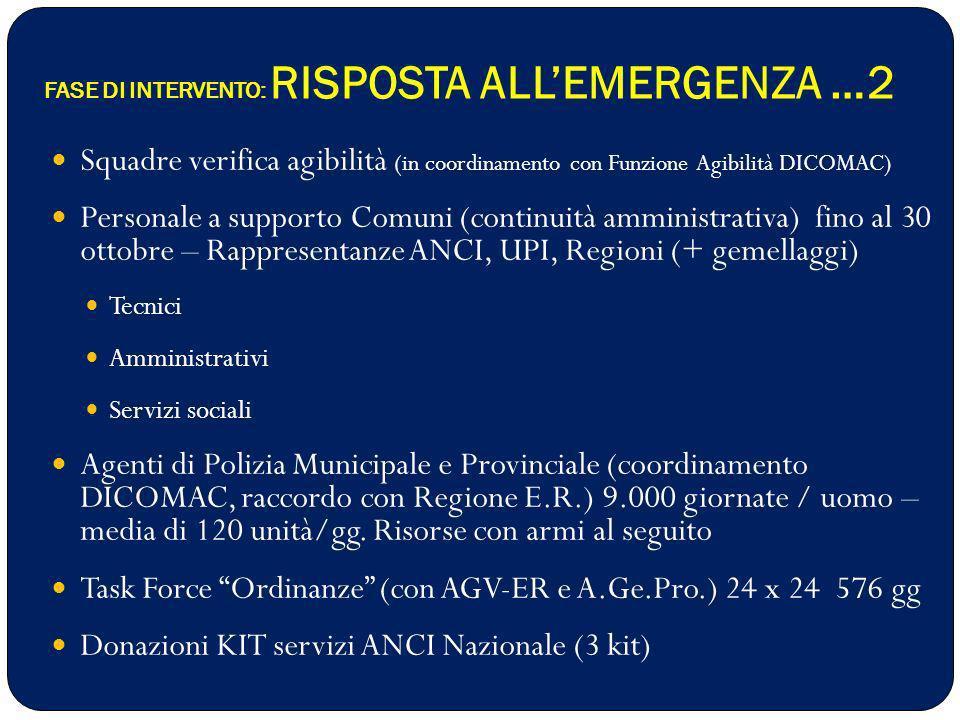 FASE DI INTERVENTO: AVVIO RICOSTRUZIONE…1 Coordinamento del Comitato Istituzionale di indirizzo e monitoraggio (Ord.
