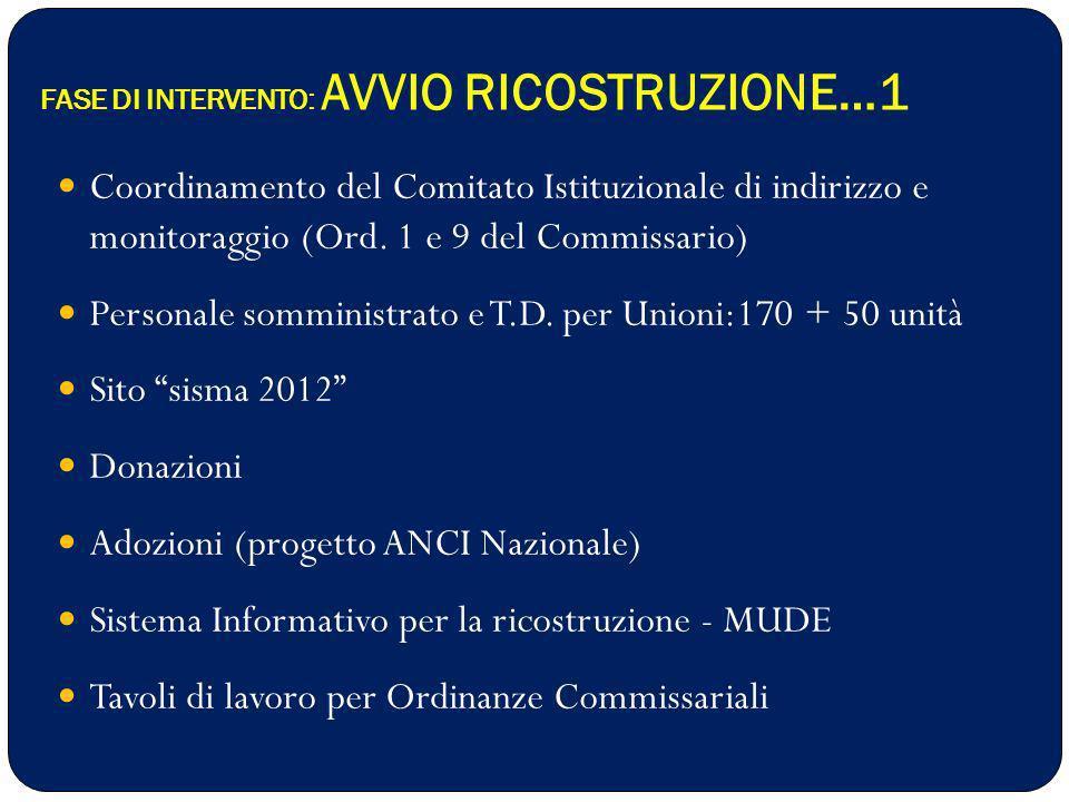 FASE DI INTERVENTO: AVVIO RICOSTRUZIONE…1 Coordinamento del Comitato Istituzionale di indirizzo e monitoraggio (Ord. 1 e 9 del Commissario) Personale