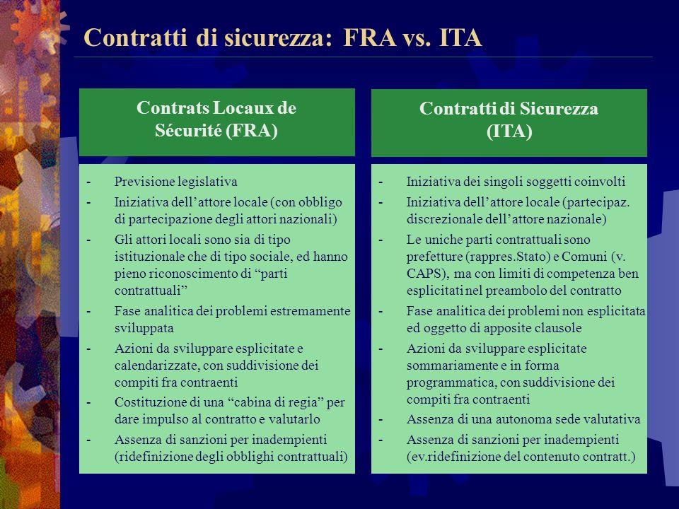 Contratti di sicurezza: FRA vs.