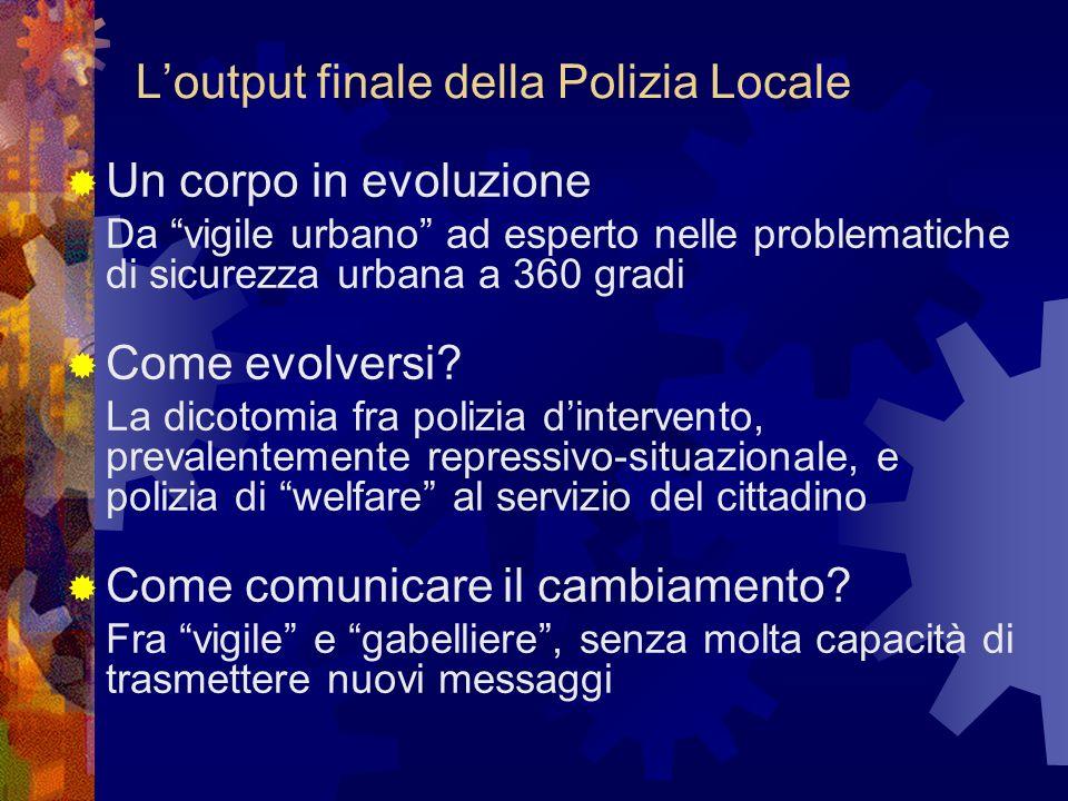 Loutput finale della Polizia Locale Un corpo in evoluzione Da vigile urbano ad esperto nelle problematiche di sicurezza urbana a 360 gradi Come evolversi.