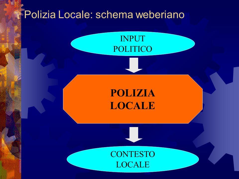 POLIZIA LOCALE Polizia Locale: schema weberiano INPUT POLITICO CONTESTO LOCALE