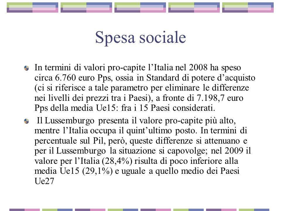 Spesa sociale In termini di valori pro-capite lItalia nel 2008 ha speso circa 6.760 euro Pps, ossia in Standard di potere dacquisto (ci si riferisce a tale parametro per eliminare le differenze nei livelli dei prezzi tra i Paesi), a fronte di 7.198,7 euro Pps della media Ue15: fra i 15 Paesi considerati.