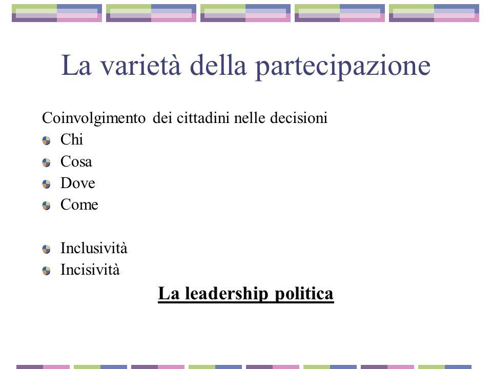 La varietà della partecipazione Coinvolgimento dei cittadini nelle decisioni Chi Cosa Dove Come Inclusività Incisività La leadership politica