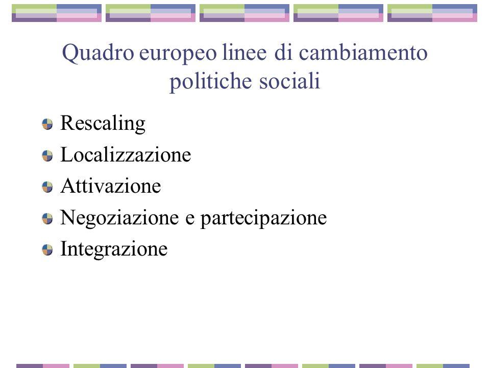 Quadro europeo linee di cambiamento politiche sociali Rescaling Localizzazione Attivazione Negoziazione e partecipazione Integrazione