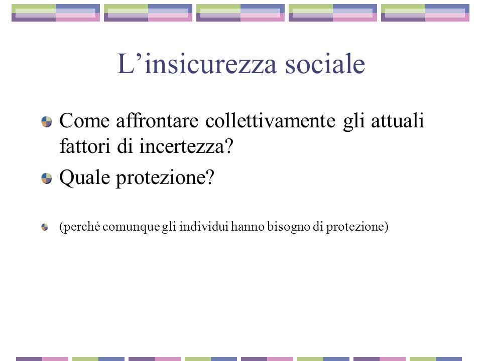 Linsicurezza sociale Come affrontare collettivamente gli attuali fattori di incertezza? Quale protezione? (perché comunque gli individui hanno bisogno