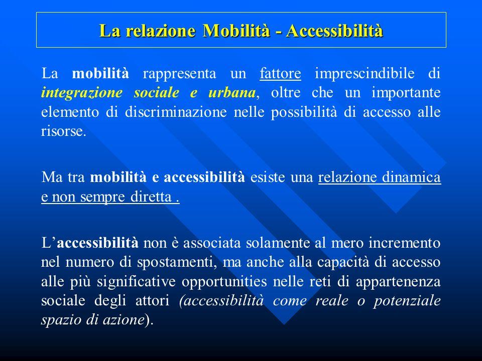 La mobilità rappresenta un fattore imprescindibile di integrazione sociale e urbana, oltre che un importante elemento di discriminazione nelle possibi