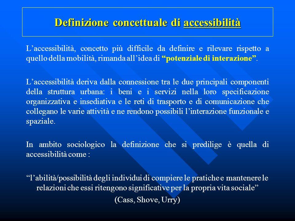 Definizione concettuale di accessibilità Laccessibilità, concetto più difficile da definire e rilevare rispetto a quello della mobilità, rimanda allid