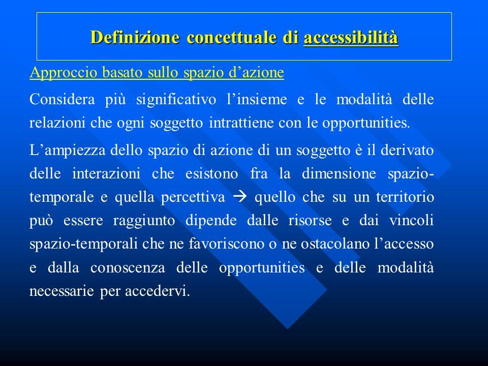 Definizione concettuale di accessibilità Approccio basato sullo spazio dazione Considera più significativo linsieme e le modalità delle relazioni che