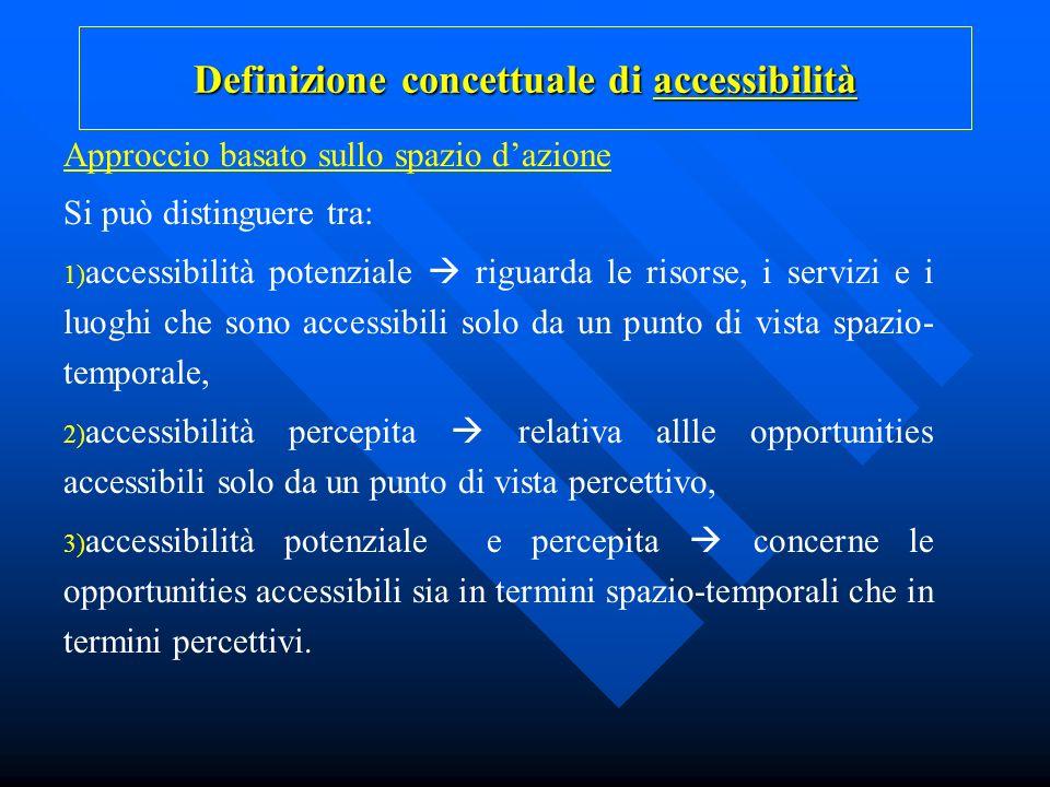 Definizione concettuale di accessibilità Approccio basato sullo spazio dazione Si può distinguere tra: 1) accessibilità potenziale riguarda le risorse