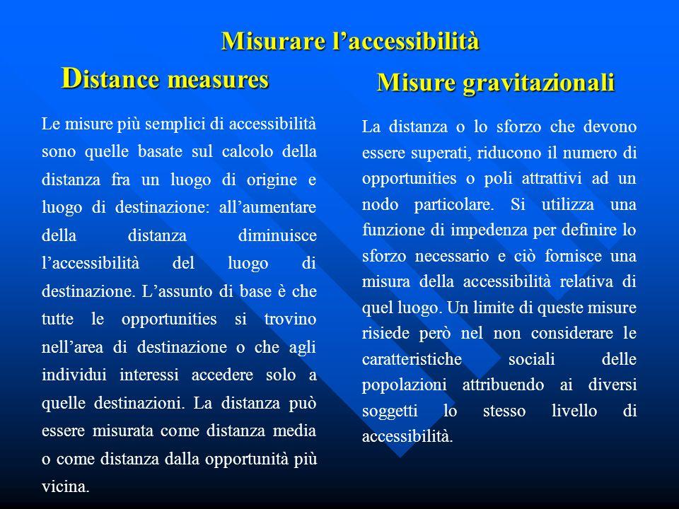 Misurare laccessibilità Le misure più semplici di accessibilità sono quelle basate sul calcolo della distanza fra un luogo di origine e luogo di desti