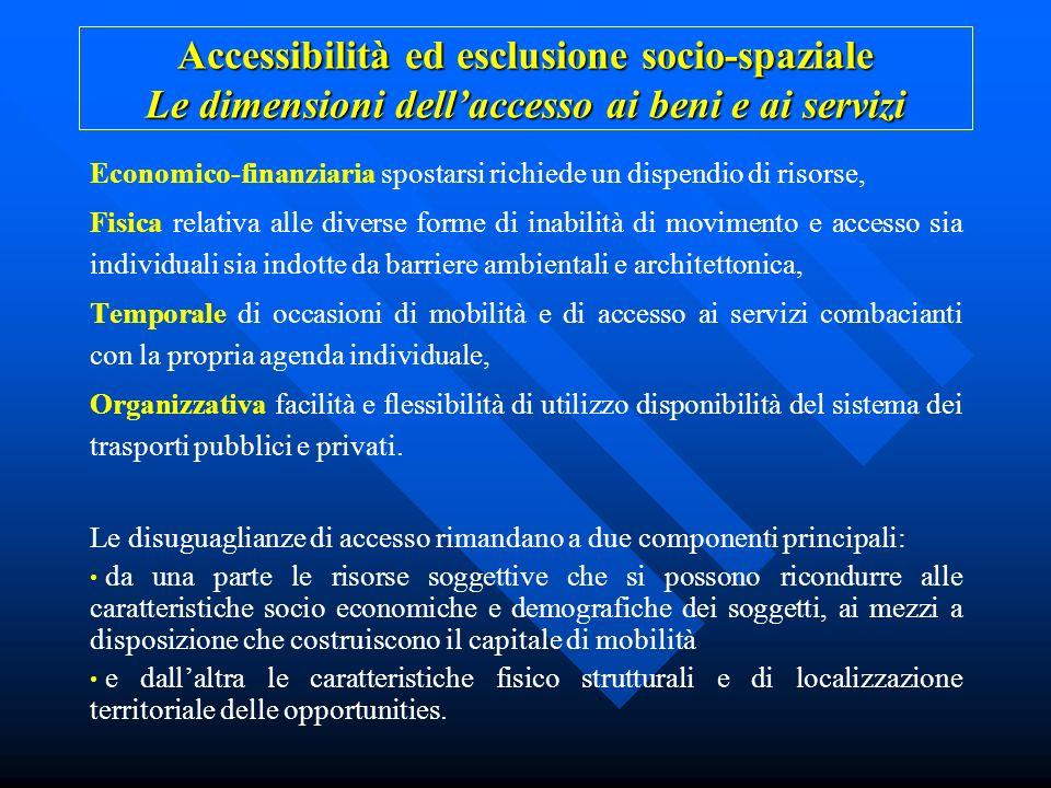 Accessibilità ed esclusione socio-spaziale Le dimensioni dellaccesso ai beni e ai servizi Economico-finanziaria spostarsi richiede un dispendio di ris