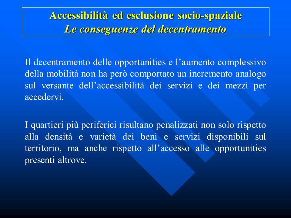 Accessibilità ed esclusione socio-spaziale Le conseguenze del decentramento Il decentramento delle opportunities e laumento complessivo della mobilità