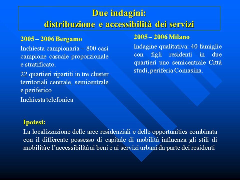 Due indagini: distribuzione e accessibilità dei servizi 2005 – 2006 Bergamo Inchiesta campionaria – 800 casi campione casuale proporzionale e stratifi