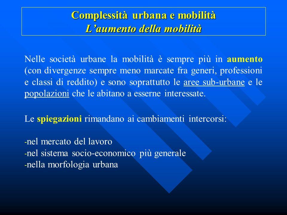 Complessità urbana e mobilità Laumento della mobilità Nelle società urbane la mobilità è sempre più in aumento (con divergenze sempre meno marcate fra