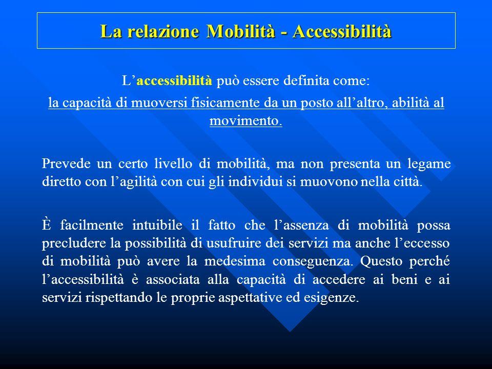 La relazione Mobilità - Accessibilità Laccessibilità può essere definita come: la capacità di muoversi fisicamente da un posto allaltro, abilità al mo