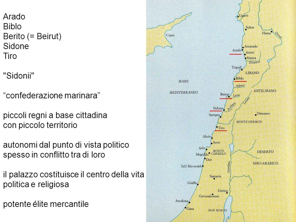 Arado Biblo Berito (= Beirut) Sidone Tiro