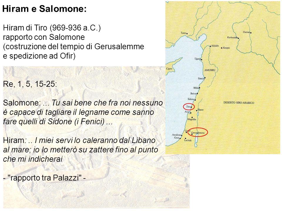 Hiram di Tiro (969-936 a.C.) rapporto con Salomone (costruzione del tempio di Gerusalemme e spedizione ad Ofir) Re, 1, 5, 15-25: Salomone:... Tu sai b
