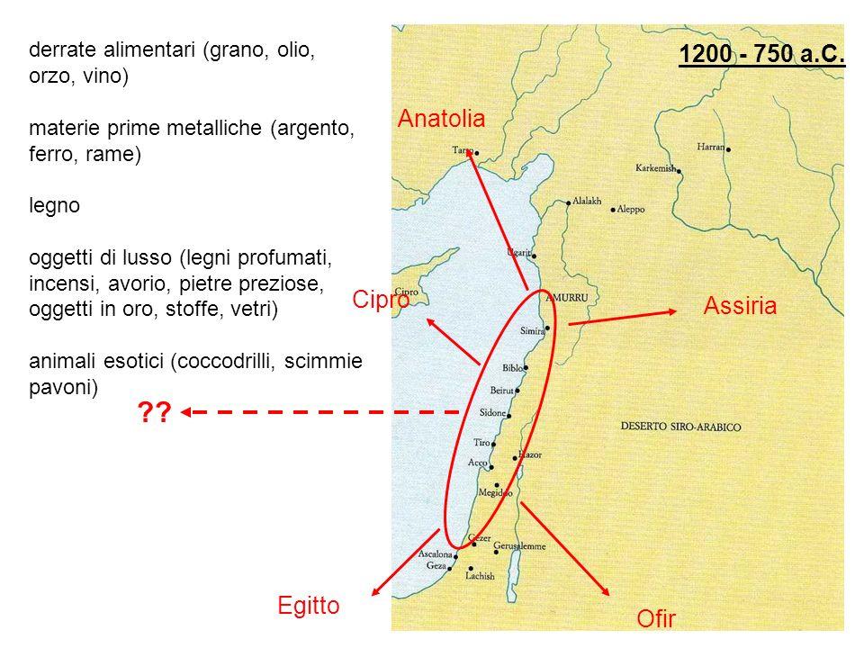?? Anatolia Cipro Assiria Egitto Ofir derrate alimentari (grano, olio, orzo, vino) materie prime metalliche (argento, ferro, rame) legno oggetti di lu