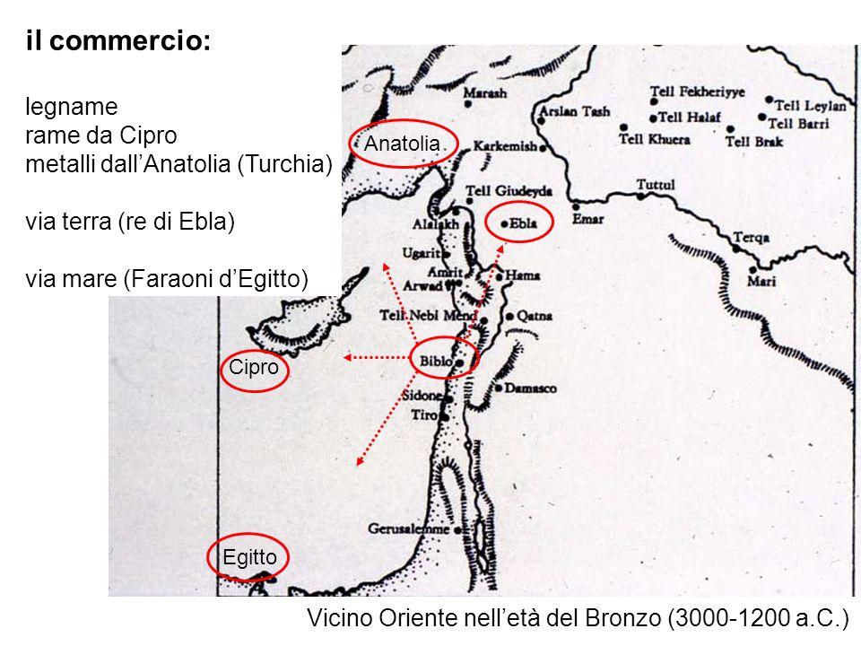 Vicino Oriente nelletà del Bronzo (3000-1200 a.C.) Egitto il commercio: legname rame da Cipro metalli dallAnatolia (Turchia) via terra (re di Ebla) vi